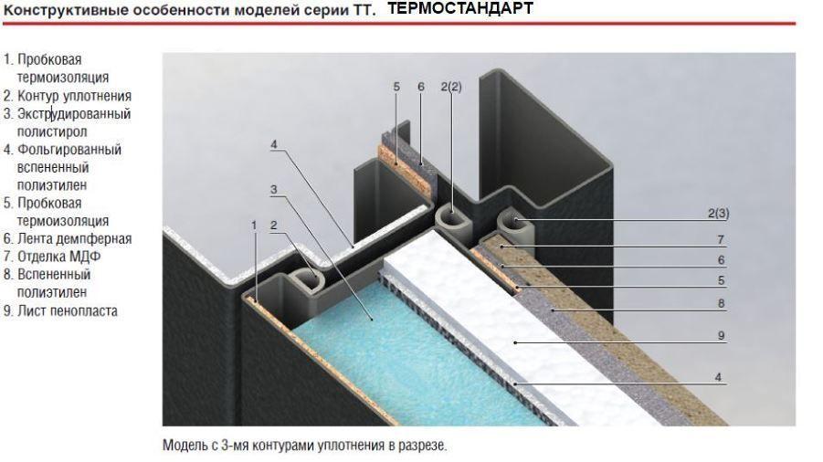 Термостандарт Орех с терморазрывом - 1